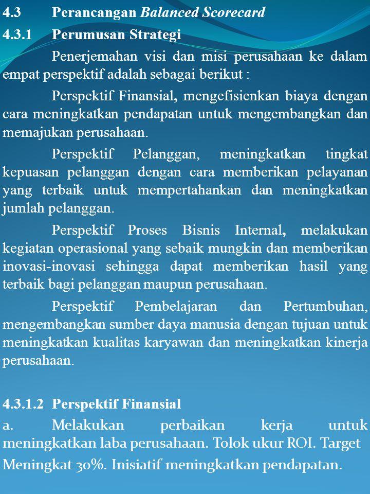 4.2.3Perspektif Proses Bisnis Internal Tabel 4.9 Total Penjualan PT.BSP Tahun 2005-2009 4.2.4Perspektif Pembelajaran dan Pertumbuhan 4.2.4.1Data Pelat
