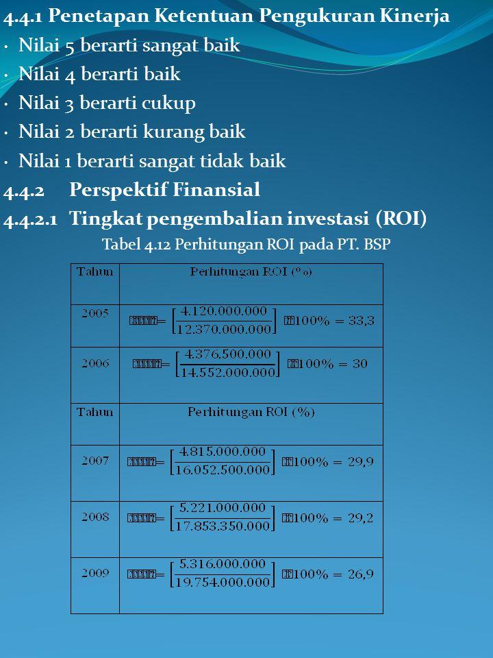4.3.2.2Faktor Pendorong Kinerja 4.3.2.3Hubungan Sebab Akibat Tabel 4.11 Faktor Pendorong Kinerja dan Hubungan Sebab Akibat 4.4Pengukuran Kinerja Perus