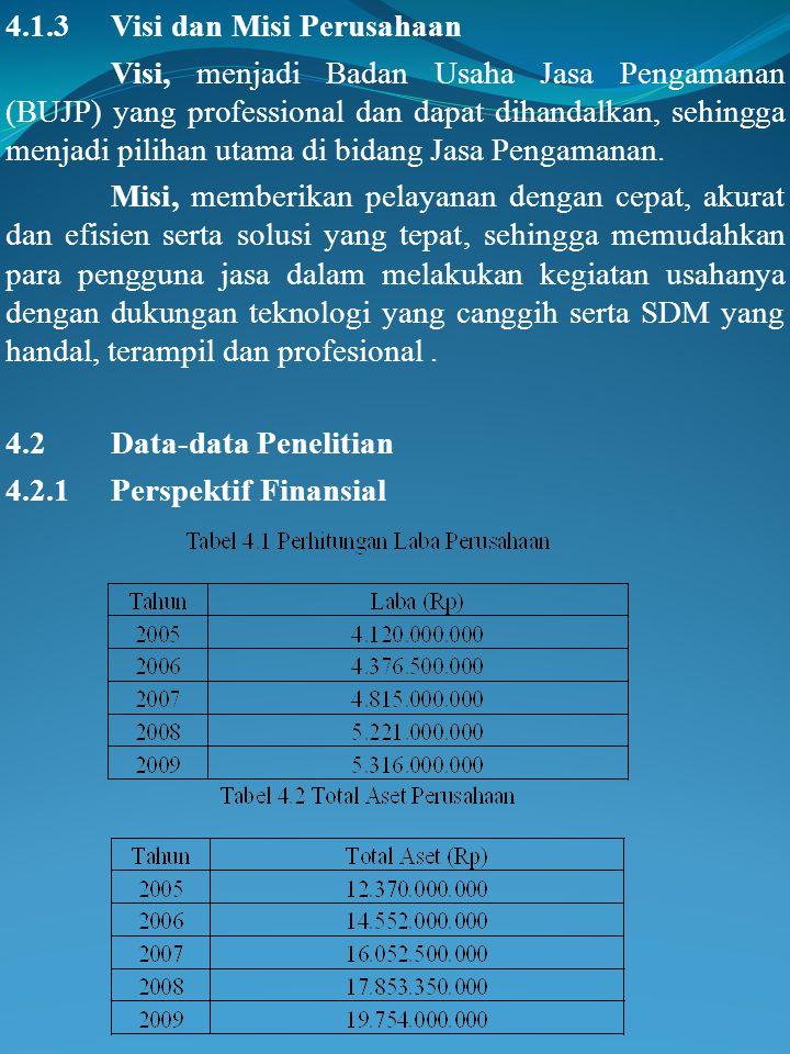 4.1Data Umum Perusahaan 4.1.1Latar Belakang Perusahaan 4.1.2Struktur Organisasi Perusahaan