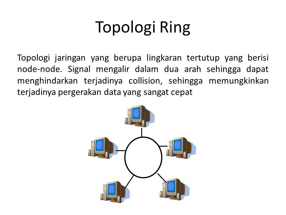 Topologi Ring Topologi jaringan yang berupa lingkaran tertutup yang berisi node-node. Signal mengalir dalam dua arah sehingga dapat menghindarkan terj