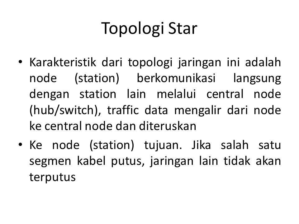 Topologi Star Karakteristik dari topologi jaringan ini adalah node (station) berkomunikasi langsung dengan station lain melalui central node (hub/swit