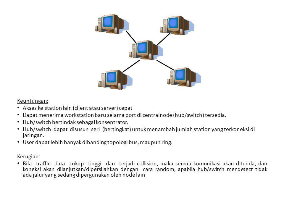 Keuntungan: Akses ke station lain (client atau server) cepat Dapat menerima workstation baru selama port di centralnode (hub/switch) tersedia. Hub/swi