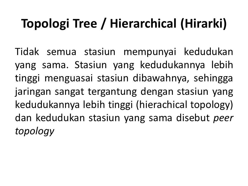 Topologi Tree / Hierarchical (Hirarki) Tidak semua stasiun mempunyai kedudukan yang sama. Stasiun yang kedudukannya lebih tinggi menguasai stasiun dib
