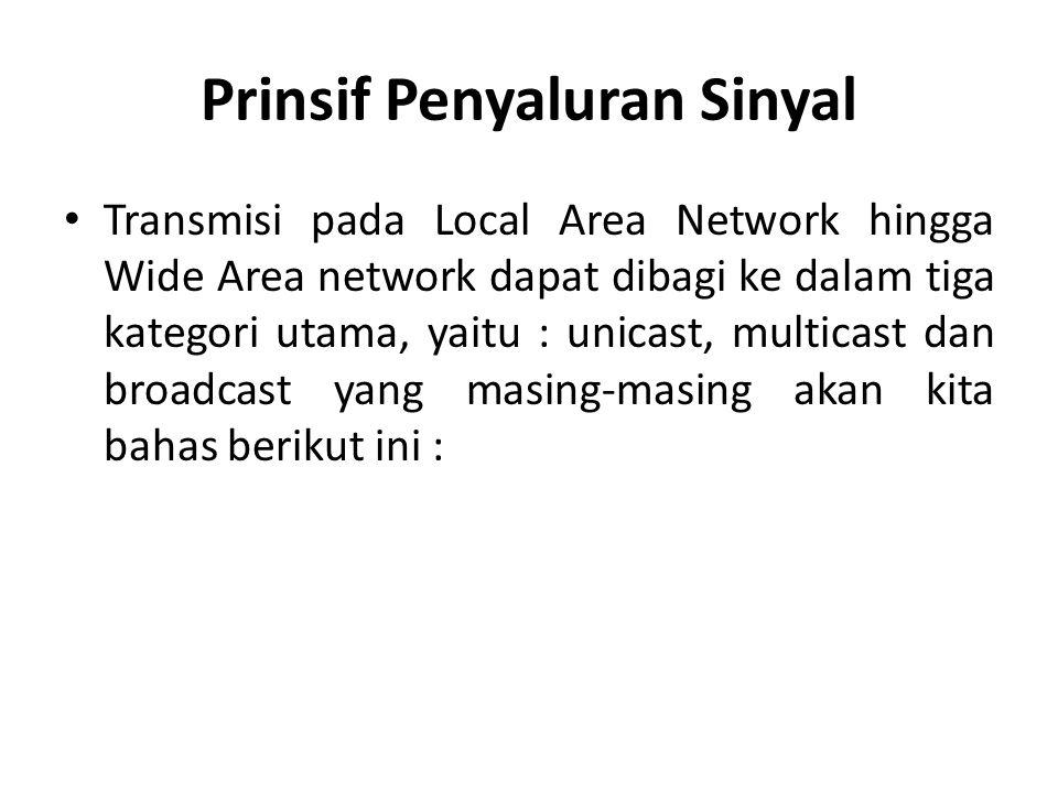 Prinsif Penyaluran Sinyal Transmisi pada Local Area Network hingga Wide Area network dapat dibagi ke dalam tiga kategori utama, yaitu : unicast, multi