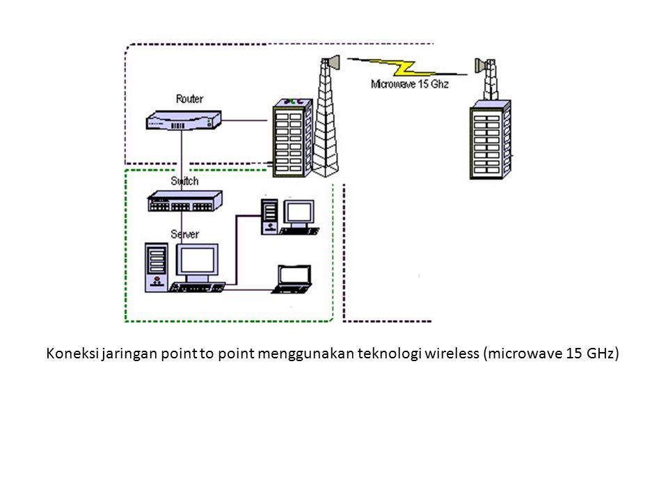 Koneksi jaringan point to point menggunakan teknologi wireless (microwave 15 GHz)