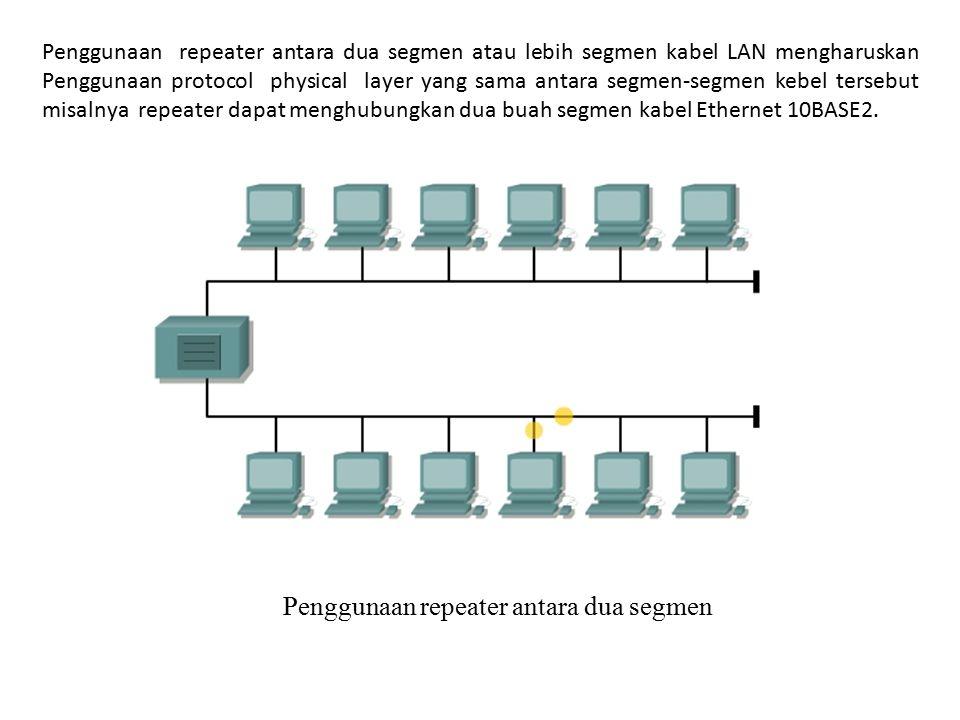 Penggunaan repeater antara dua segmen atau lebih segmen kabel LAN mengharuskan Penggunaan protocol physical layer yang sama antara segmen-segmen kebel