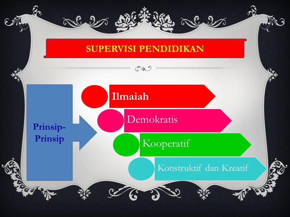 Demokratis Ilmaiah Kooperatif Konstruktif dan Kreatif SUPERVISI PENDIDIKAN Prinsip- Prinsip
