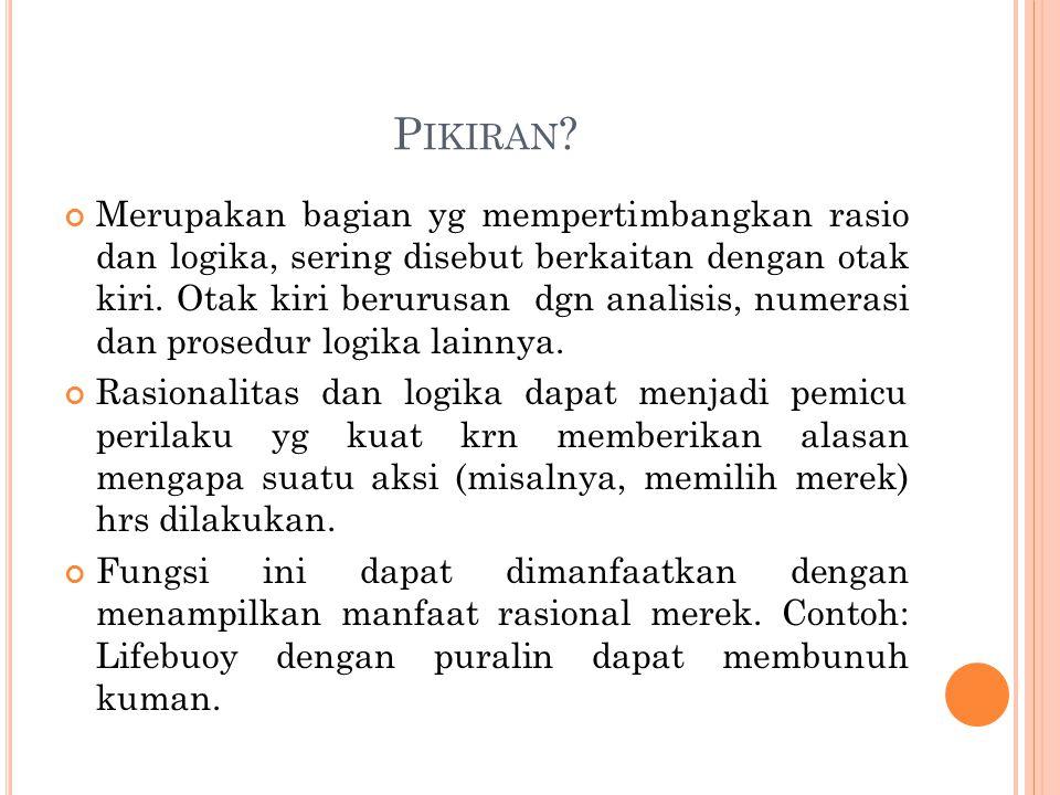 P IKIRAN .