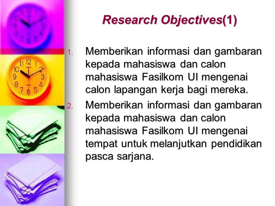 Research Objectives(1) 1. Memberikan informasi dan gambaran kepada mahasiswa dan calon mahasiswa Fasilkom UI mengenai calon lapangan kerja bagi mereka