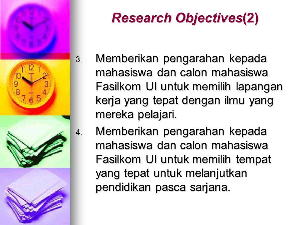 Research Objectives(2) 3. Memberikan pengarahan kepada mahasiswa dan calon mahasiswa Fasilkom UI untuk memilih lapangan kerja yang tepat dengan ilmu y