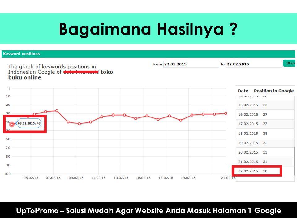 Bagaimana Hasilnya ? UpToPromo – Solusi Mudah Agar Website Anda Masuk Halaman 1 Google