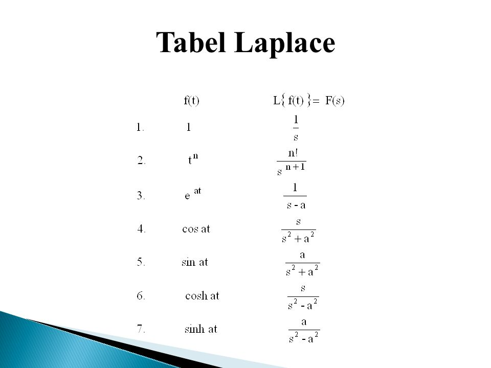 Tabel Laplace