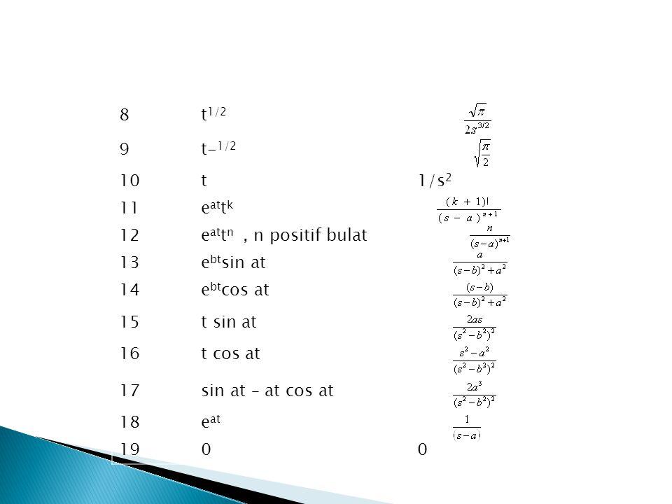 8t 1/2 9t- 1/2 10t1/s 2 11e at t k 12e at t n, n positif bulat 13e bt sin at 14e bt cos at 15t sin at 16t cos at 17sin at – at cos at 18e at 1900