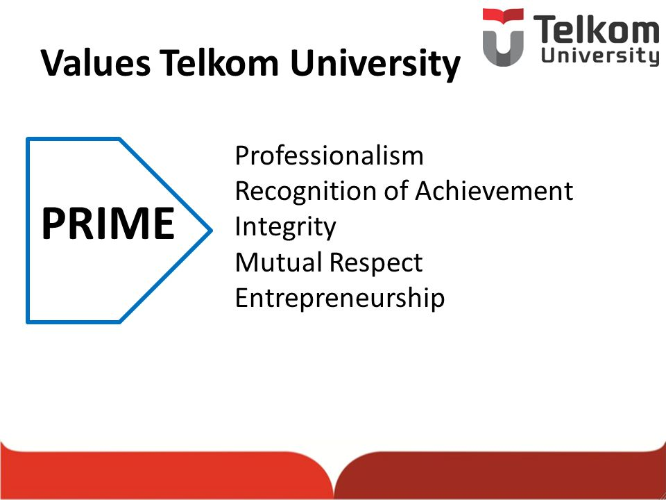 Values Telkom University PRIME Professionalism Recognition of Achievement Integrity Mutual Respect Entrepreneurship