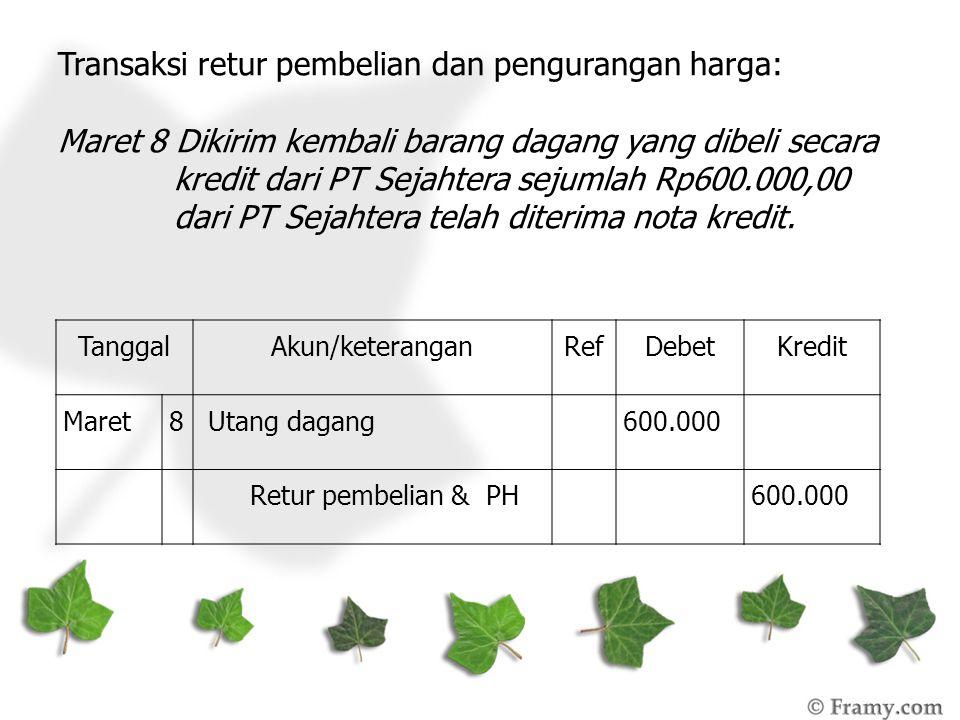 Transaksi retur pembelian dan pengurangan harga: Maret 8 Dikirim kembali barang dagang yang dibeli secara kredit dari PT Sejahtera sejumlah Rp600.000,