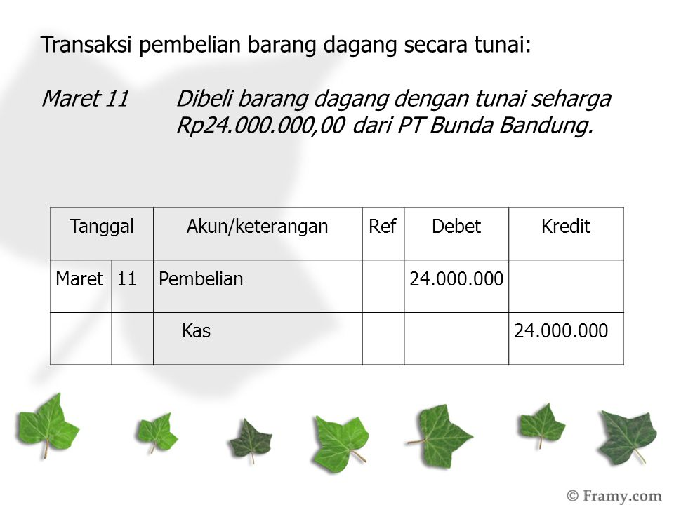 Transaksi pembelian barang dagang secara tunai: Maret 11Dibeli barang dagang dengan tunai seharga Rp24.000.000,00 dari PT Bunda Bandung. TanggalAkun/k