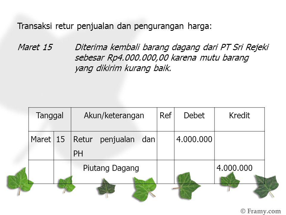 Transaksi retur penjualan dan pengurangan harga: Maret 15Diterima kembali barang dagang dari PT Sri Rejeki sebesar Rp4.000.000,00 karena mutu barang y