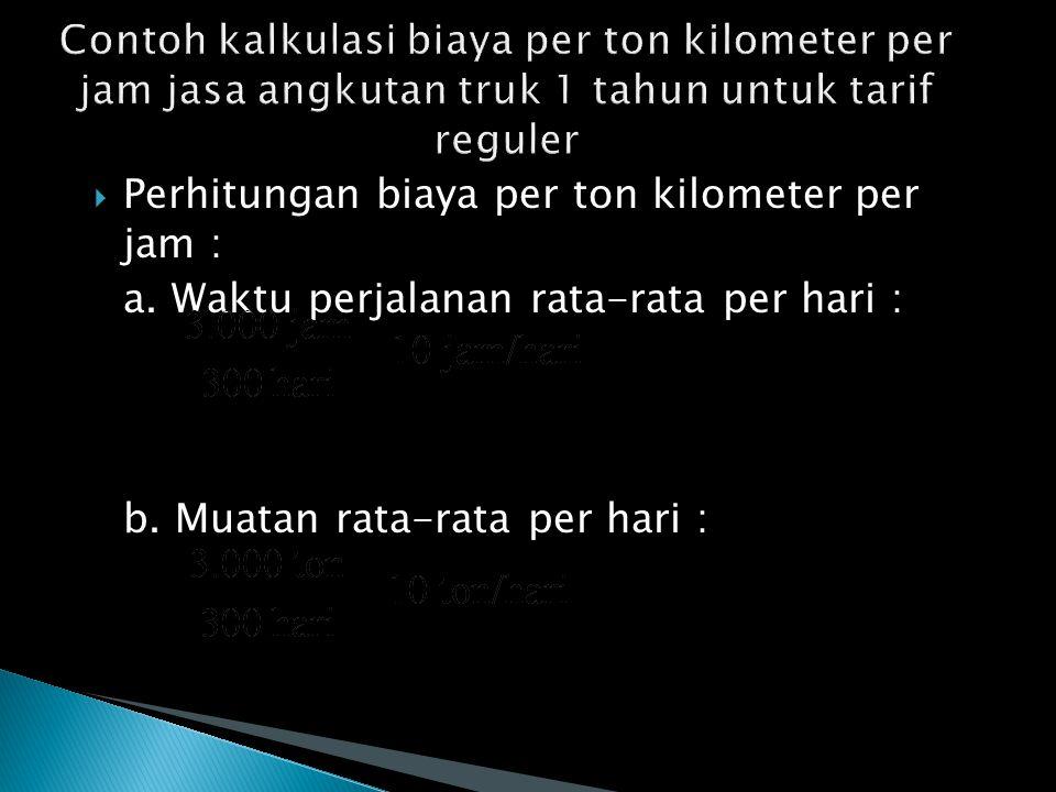  Perhitungan biaya per ton kilometer per jam : a.