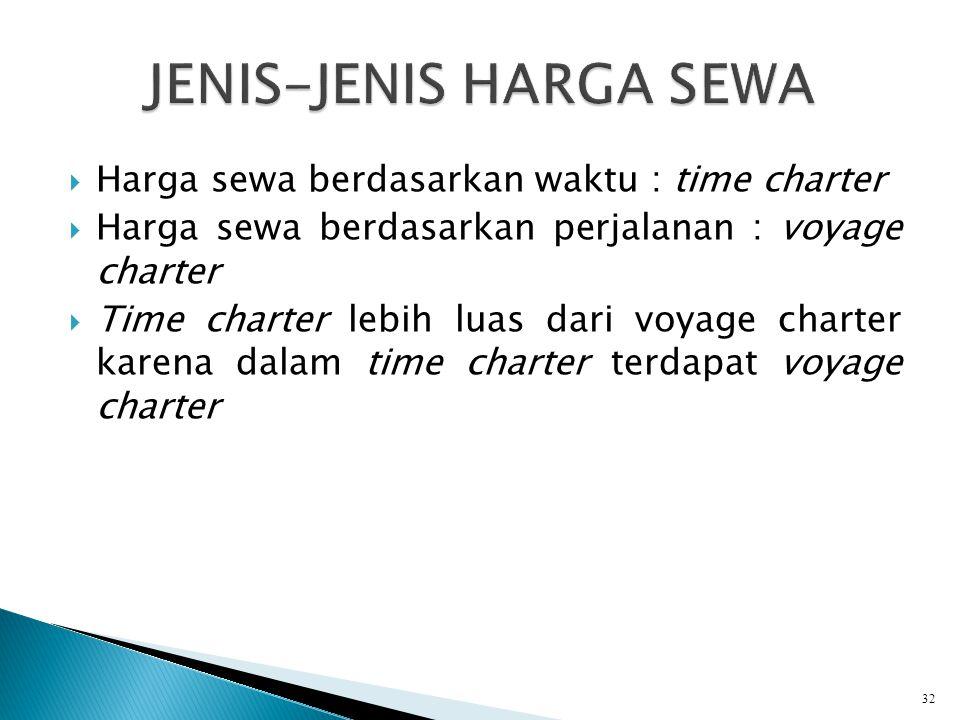  Harga sewa berdasarkan waktu : time charter  Harga sewa berdasarkan perjalanan : voyage charter  Time charter lebih luas dari voyage charter karena dalam time charter terdapat voyage charter 32