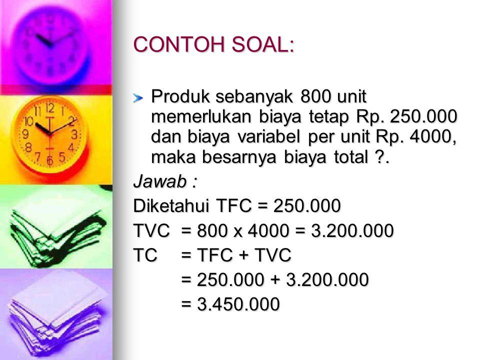 CONTOH SOAL: Produk sebanyak 800 unit memerlukan biaya tetap Rp. 250.000 dan biaya variabel per unit Rp. 4000, maka besarnya biaya total ?. Jawab : Di