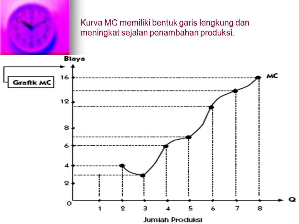 Kurva MC memiliki bentuk garis lengkung dan meningkat sejalan penambahan produksi.