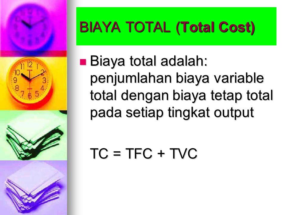 BIAYA TOTAL (Total Cost) Biaya total adalah: penjumlahan biaya variable total dengan biaya tetap total pada setiap tingkat output Biaya total adalah: