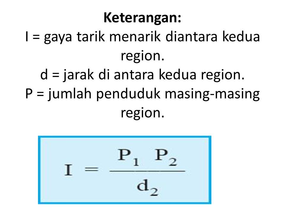 Keterangan: I = gaya tarik menarik diantara kedua region. d = jarak di antara kedua region. P = jumlah penduduk masing-masing region.
