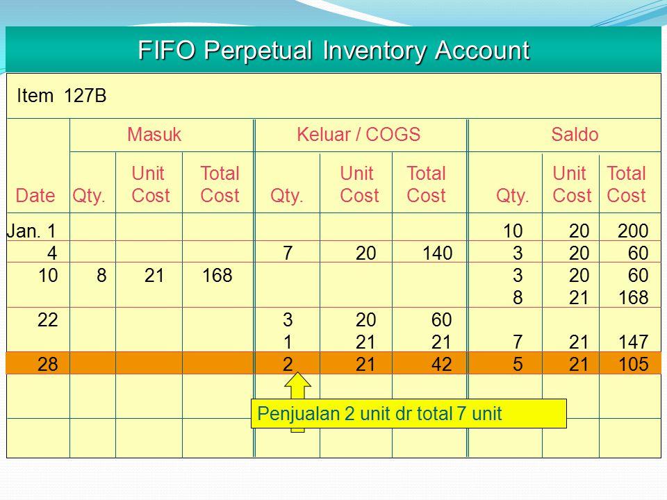 Item 127B FIFO Perpetual Inventory Account MasukKeluar / COGSSaldo UnitTotalUnitTotalUnitTotal Date Qty.CostCost Qty.CostCost Qty.CostCost Jan. 110202