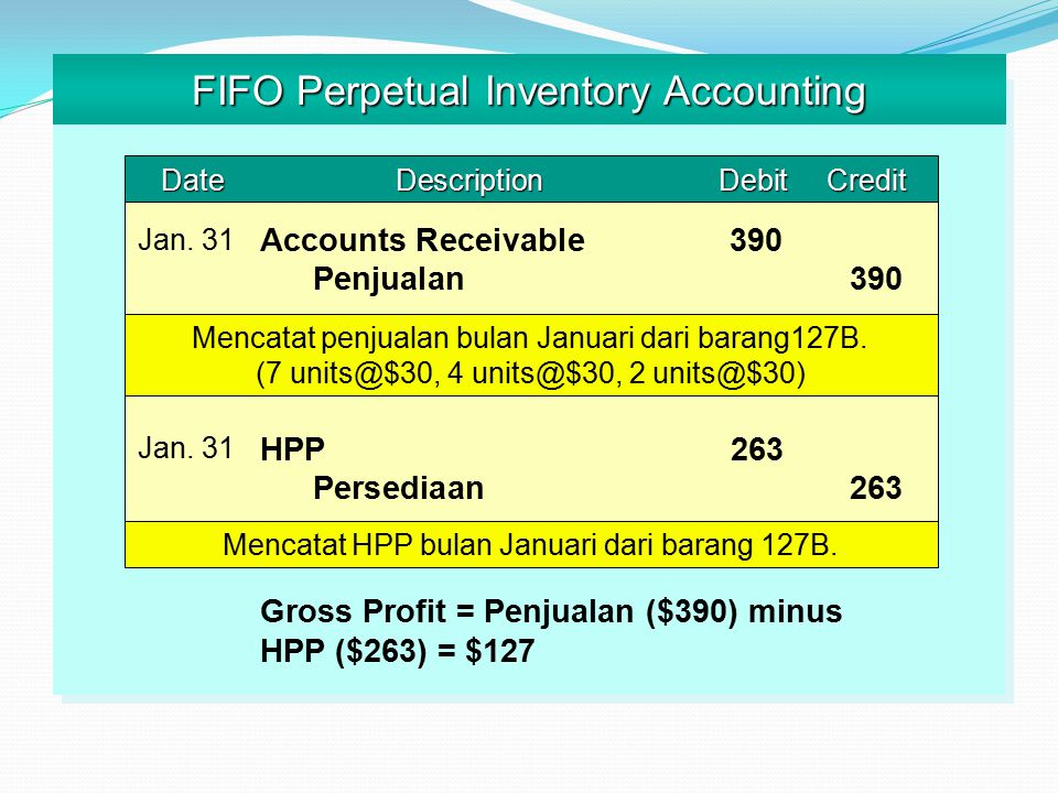 DateDescriptionDebitCredit DateDescriptionDebitCredit FIFO Perpetual Inventory Accounting Accounts Receivable390 Penjualan390 HPP 263 Persediaan263 Gr