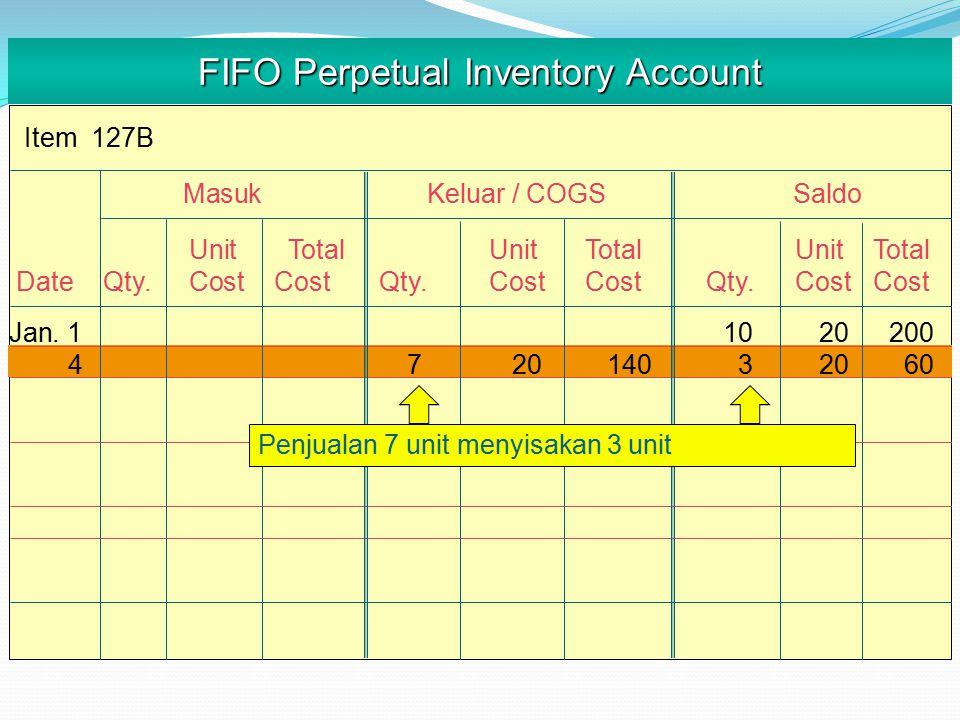 Jan. 11020200 472014032060 Item 127B FIFO Perpetual Inventory Account MasukKeluar / COGSSaldo UnitTotalUnitTotalUnitTotal Date Qty.Cost Cost Qty.CostC
