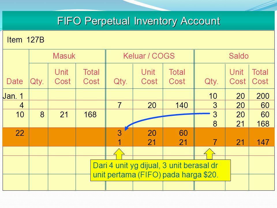 Item 127B FIFO Perpetual Inventory Account MasukKeluar / COGSSaldo UnitTotalUnitTotalUnitTotal Date Qty.CostCost Qty.CostCost Qty.CostCost Jan.