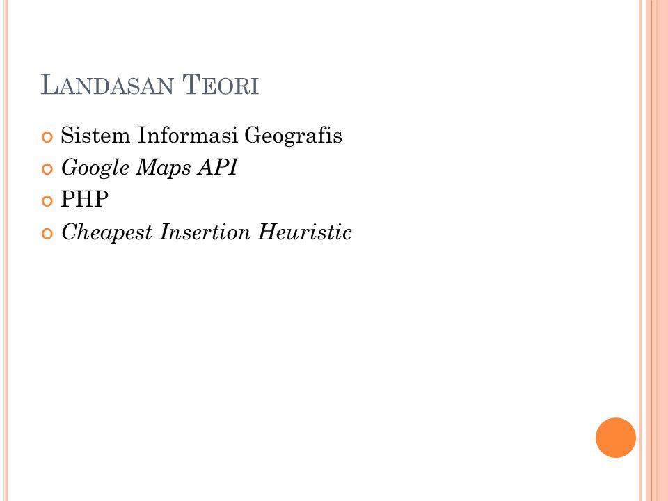L ANDASAN T EORI Sistem Informasi Geografis Google Maps API PHP Cheapest Insertion Heuristic