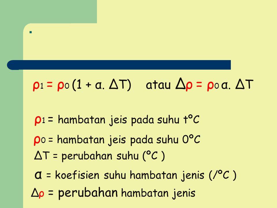 . ρ 1 = hambatan jeis pada suhu tºC ρ 0 = hambatan jeis pada suhu 0ºC ∆T = perubahan suhu (ºC ) α = koefisien suhu hambatan jenis (/ºC ) ∆ρ = perubaha