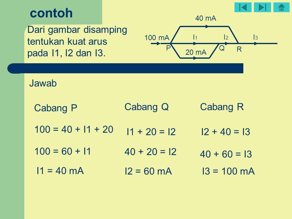 100 mA 40 mA 20 mA I1I1 I2I2 I3I3 Dari gambar disamping tentukan kuat arus pada I1, I2 dan I3. contoh Jawab 100 = 40 + I1 + 20 100 = 60 + I1 I1 = 40 m