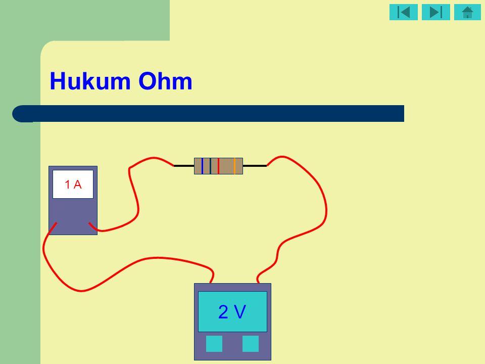Isolator : Penghantar Listrik yang Buruk Pada tegangan yang sangat tinggi, isolator dapat menghantarkan listrik dengan baik Contoh: kayu, plastik, karet dan kaca Semua jenis non logam, kecuali karbon, adalah isolator