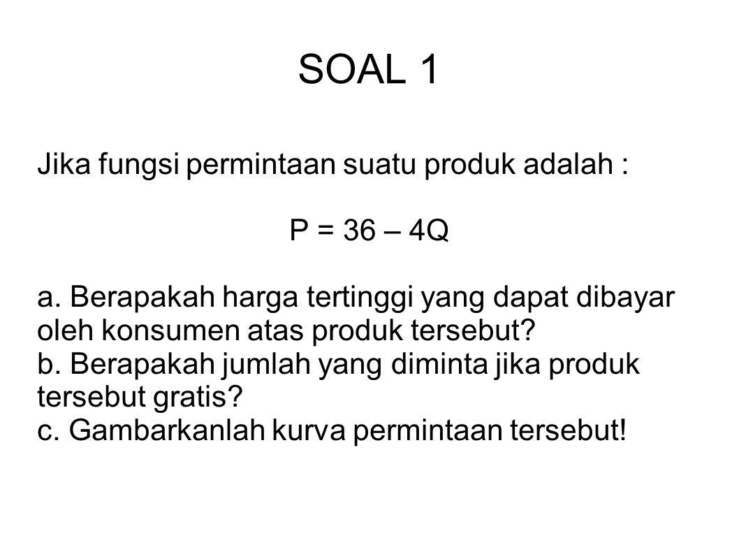 SOAL 2 Jika fungsi permintaan suatu produk adalah : P = 12 – 5Q a.