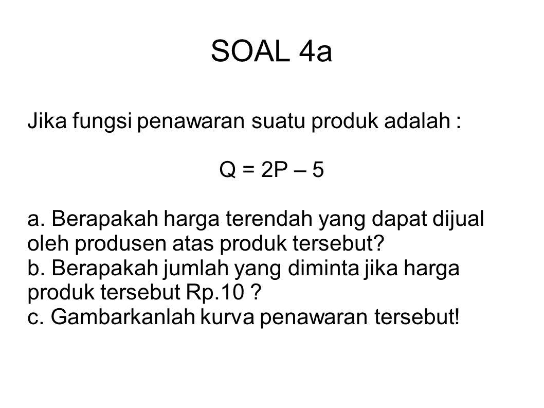 SOAL 4a Jika fungsi penawaran suatu produk adalah : Q = 2P – 5 a. Berapakah harga terendah yang dapat dijual oleh produsen atas produk tersebut? b. Be