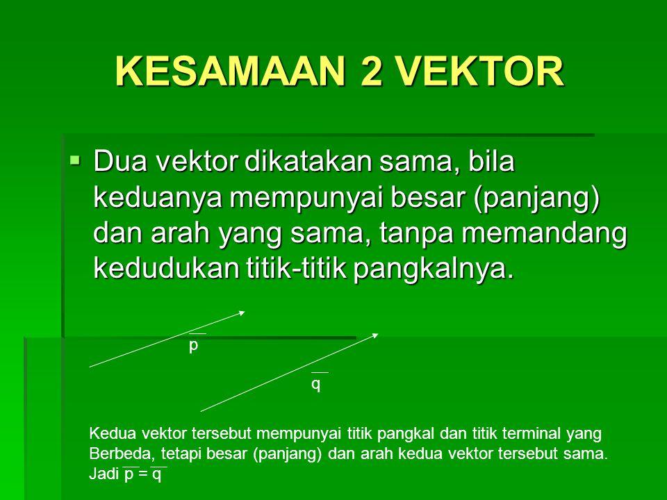 KESAMAAN 2 VEKTOR  Dua vektor dikatakan sama, bila keduanya mempunyai besar (panjang) dan arah yang sama, tanpa memandang kedudukan titik-titik pangk
