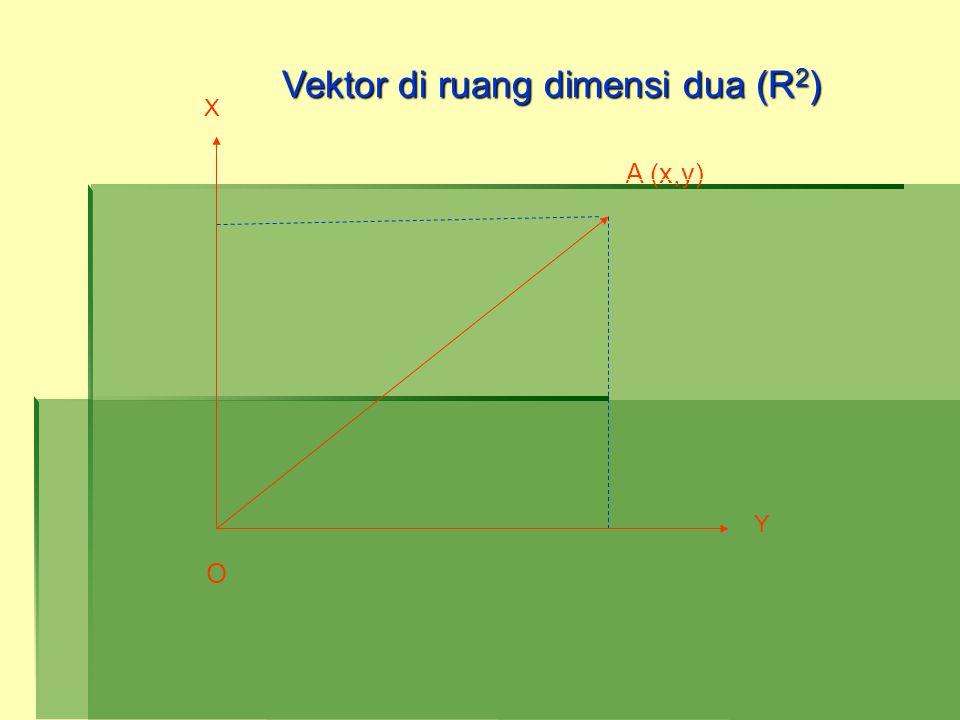  Pada gambar tersebut, anak panah tersebut disebut vektor (geometri) dan ditulis sebagai : = OA = (x,y) a = OA = (x,y) disebut dengan vektor posisi dari titik A.