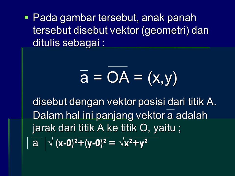  Pada gambar tersebut, anak panah tersebut disebut vektor (geometri) dan ditulis sebagai : = OA = (x,y) a = OA = (x,y) disebut dengan vektor posisi d