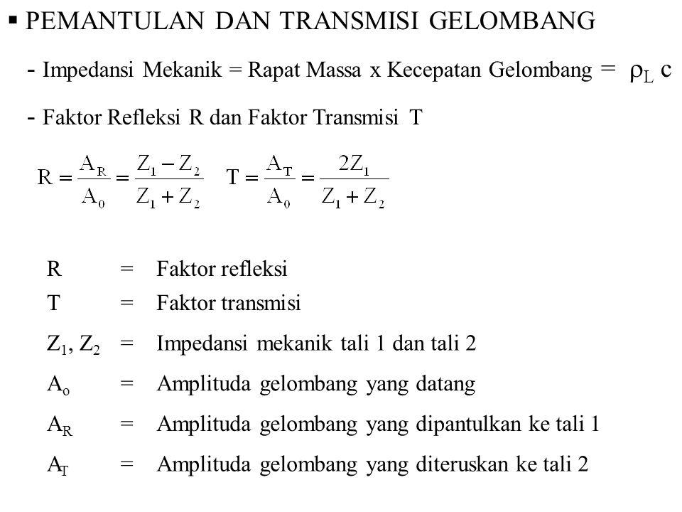  PEMANTULAN DAN TRANSMISI GELOMBANG - Impedansi Mekanik = Rapat Massa x Kecepatan Gelombang =  L c - Faktor Refleksi R dan Faktor Transmisi T R=Fak