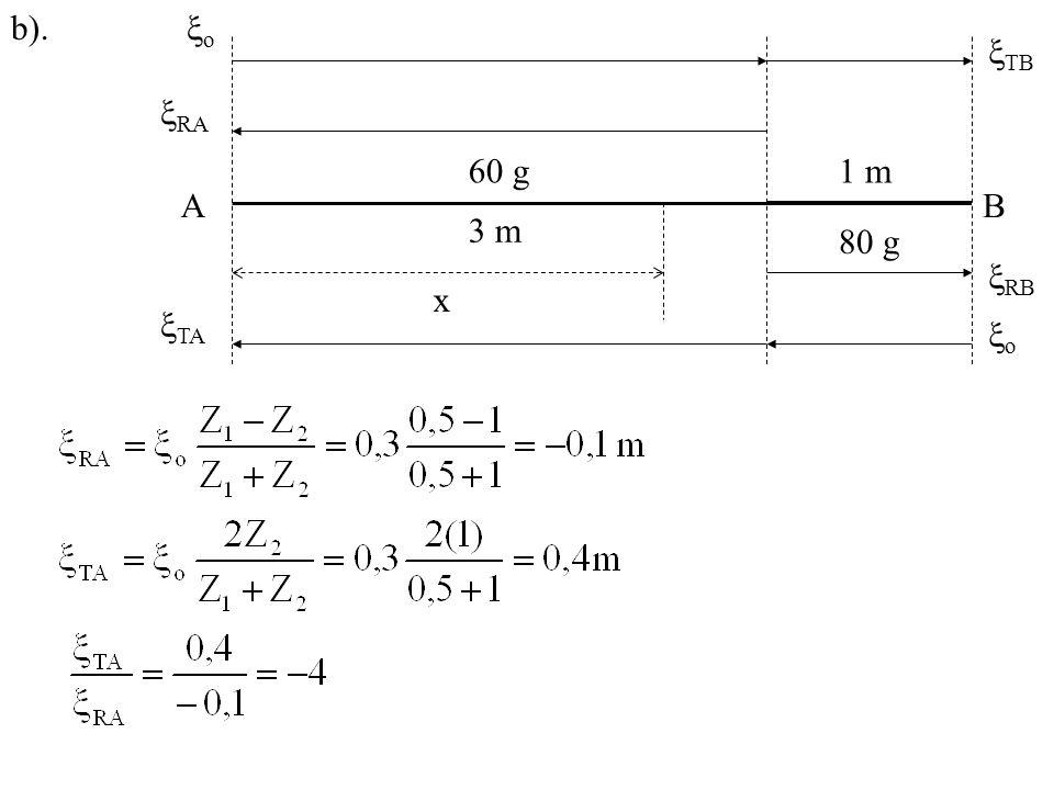 3 m 1 m AB  RA  TB  RB  TA  o 60 g 80 g x  o b).