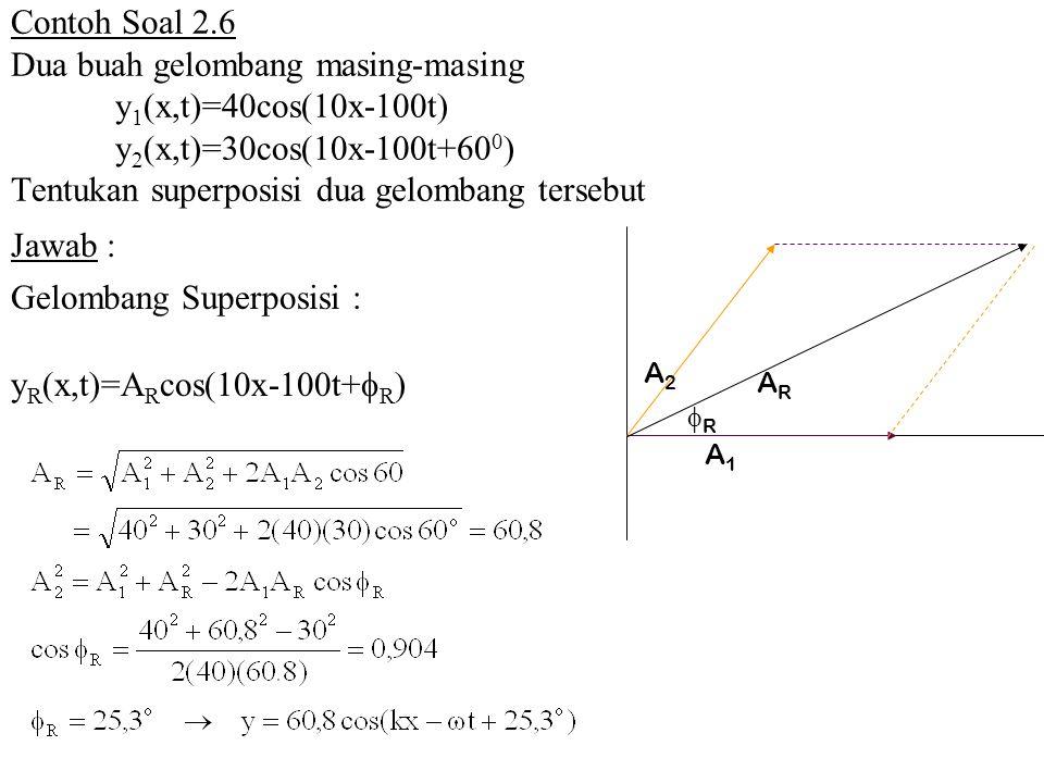 Contoh Soal 2.6 Dua buah gelombang masing-masing y 1 (x,t)=40cos(10x-100t) y 2 (x,t)=30cos(10x-100t+60 0 ) Tentukan superposisi dua gelombang tersebut