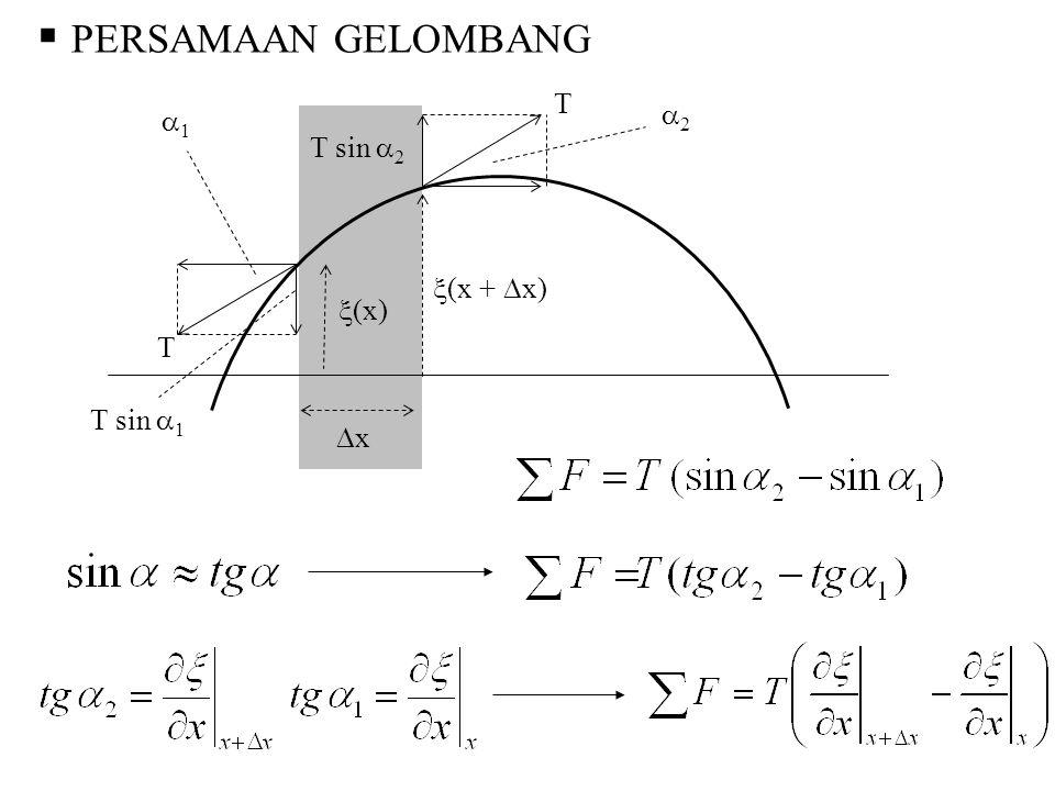  PERSAMAAN GELOMBANG T T sin  2  (x)  (x +  x) xx T sin  1  1 T 22
