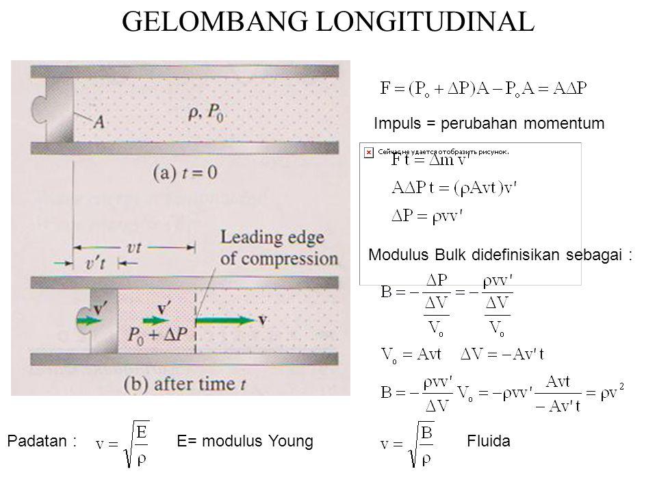 GELOMBANG LONGITUDINAL Modulus Bulk didefinisikan sebagai : Impuls = perubahan momentum Padatan :FluidaE= modulus Young
