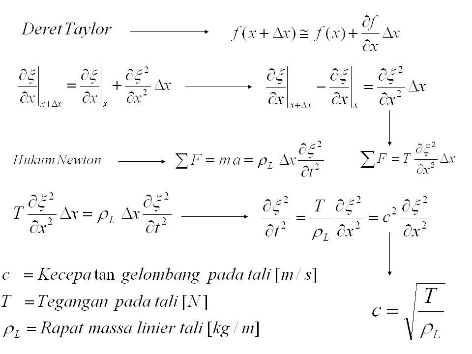 Contoh Soal 2.1 Suatu gelombang transversal menjalar sepanjang suatu kawat yang mempunyai rapat massa sebesar 20 g/m.