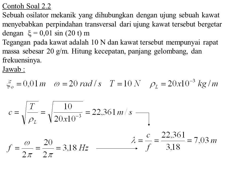 Contoh Soal 2.7 Dua buah gelombang masing-masing y 1 (x,t)=40cos(10x-100t) y 2 (x,t)=30cos(10x-100t+60 0 ) Tentukan superposisi dua gelombang tersebut A1A1 A2A2 ARAR RR Jawab : y R (x,t)=A R cos(10x-100t+  R ) Gelombang Superposisi :