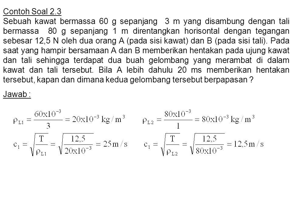 Gelombang superposisi akan berbentuk y R =A R cos(x-100t+  R ) Semua persamaan diubah ke dalam bentuk cosinus.