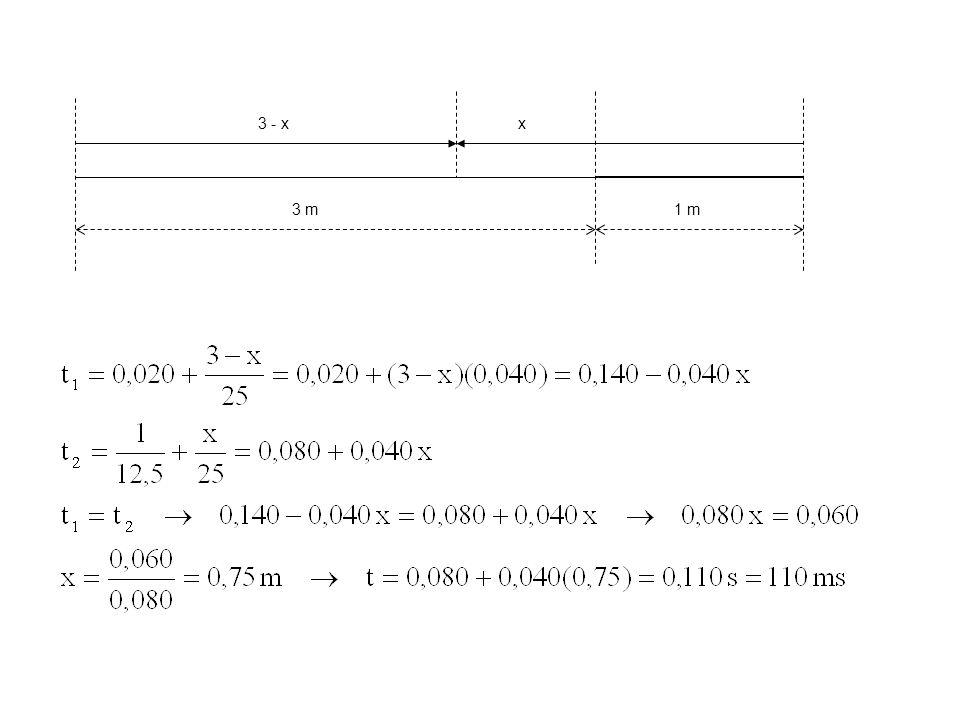 DAYA TRANSMISI Titik 1 (perut)  Energi potensial maksimum Titik 2 (simpul)  Energi kinetik maksimum