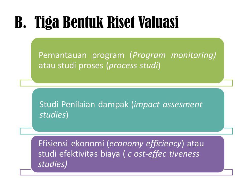 B.Tiga Bentuk Riset Valuasi Pemantauan program (Program monitoring) atau studi proses (process studi) Studi Penilaian dampak (impact assesment studies